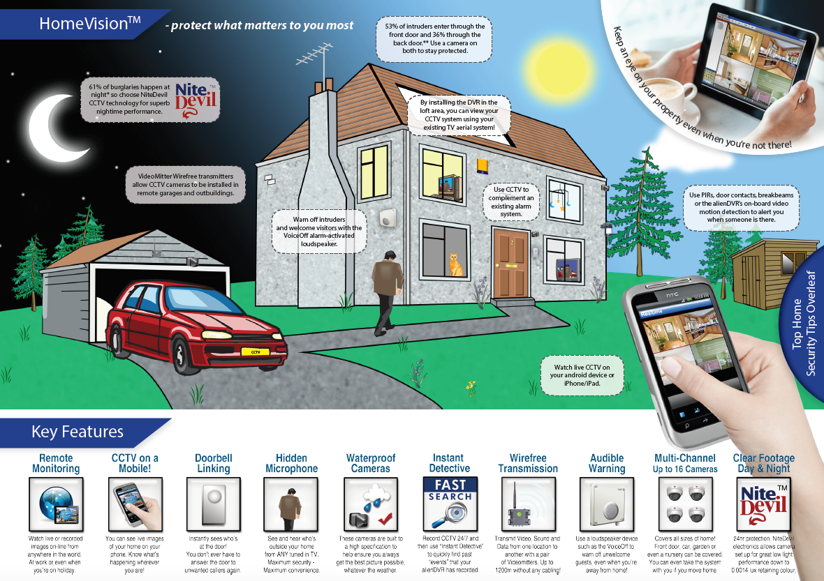 homevision-infographic